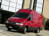 Pictures of Iveco Daily Van 1999–2006