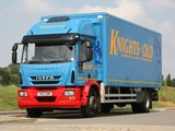 Iveco EuroCargo 180E25 UK-spec (ML) 2008 images