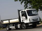 Photos of Iveco EuroCargo 75E18 E5 Tipper (ML) 2008
