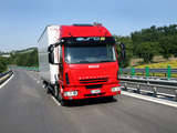 Iveco EuroCargo 2003–08 wallpapers