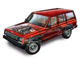 Jeep Cherokee Sport (XJ) 1988–96 images