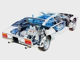 Lamborghini Urraco P300 1974–79 wallpapers