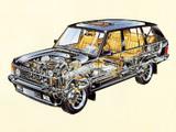 Range Rover US-spec 1986–96 photos