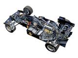 Photos of Lotus 95T 1984