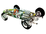Lotus 33 1964–67 wallpapers