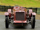 Pictures of Maserati Tipo V4 1929
