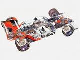 McLaren MP4-2 1984 wallpapers
