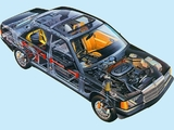 Images of Mercedes-Benz 190 D (W201) 1983–88