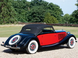Pictures of Mercedes-Benz 290 lang Cabriolet A (W18) 1934–37