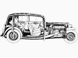 MG K1 Magnette Saloon 1932–34 photos