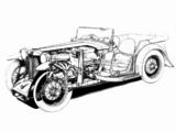 Photos of MG PA Tourer 1934–36