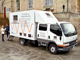 Mitsubishi Fuso Canter Double Cab UK-spec (FE5) 1993–2002 wallpapers