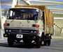 Mitsubishi Fuso FK 1976–80 wallpapers