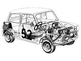 Images of Morris Mini Cooper S Rally (ADO15) 1964–68