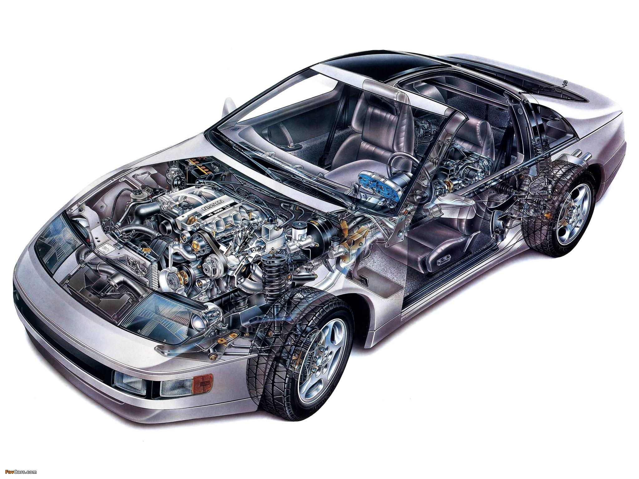 Photos of Nissan 300ZX T-Top US-spec (Z32) 1990–96 (2048 x 1536)