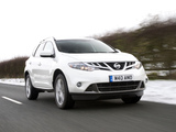 Photos of Nissan Murano dCi UK-spec (Z51) 2010–11