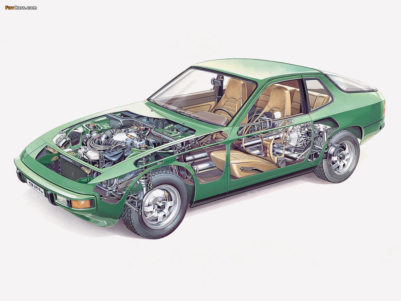 Porsche 924 Coupe 1976–85 wallpapers (1280 x 960)