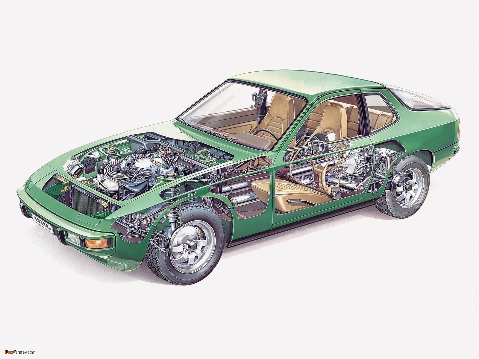 Porsche 924 Coupe 1976–85 wallpapers (1600 x 1200)