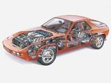 Porsche 928 1977–82 wallpapers