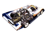 Porsche 956 C Coupe 1983 wallpapers