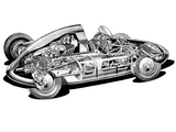 Pictures of Porsche-Cisitalia Type 360 1946