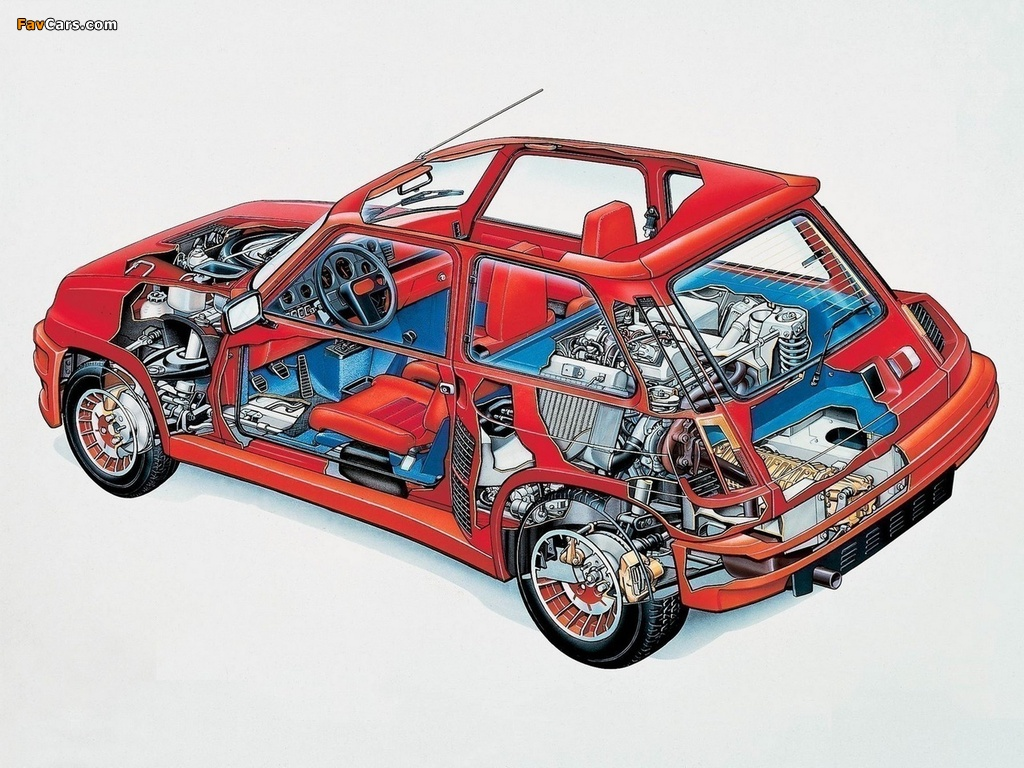 Renault 5 Turbo 1980–82 images (1024 x 768)