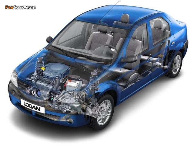 Photos of Renault Logan 2004–09 (640 x 480)