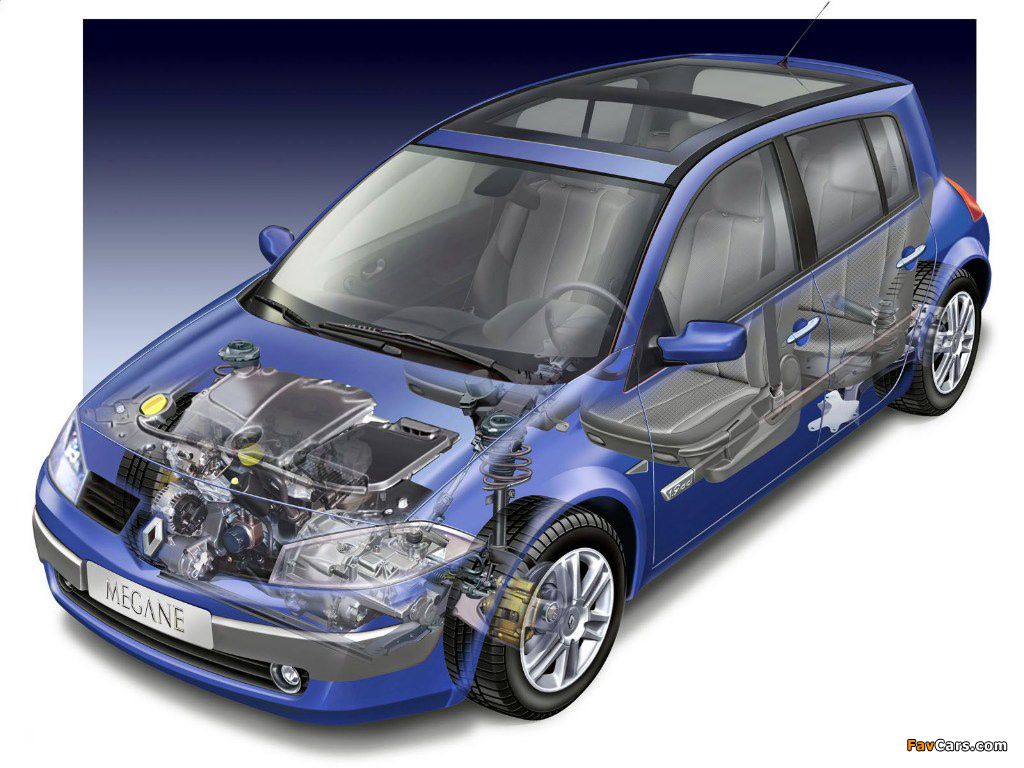 Photos of Renault Megane 5-door 2003–06 (1024 x 768)