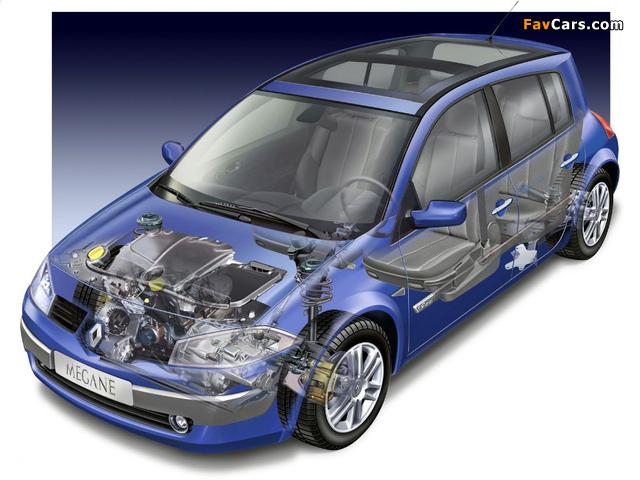 Photos of Renault Megane 5-door 2003–06 (640 x 480)