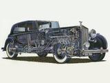Pictures of Rolls-Royce Phantom Sedanca de Ville (III) 1936