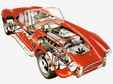 Images of Shelby Cobra 427 (MkIII) 1965