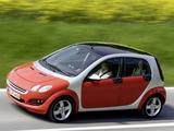 Photos of Smart ForFour 2004–06