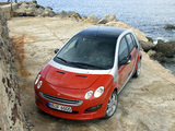 Pictures of Smart ForFour 2004–06