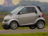 Pictures of Smart City Cabrio 2000–04
