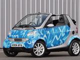 Pictures of Smart City Cabrio UK-spec 2000–04
