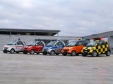 Smart ForTwo wallpapers