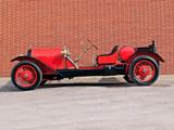 Photos of Stutz Bearcat 4F 1915