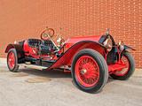 Pictures of Stutz Bearcat 4F 1915