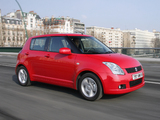 Pictures of Suzuki Swift 5-door 2004–10