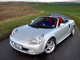 Pictures of Toyota MR2 Roadster Sport UK-spec 2002–07