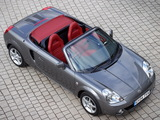 Toyota MR2 Roadster Red Collection 2004 wallpapers