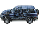Photos of Toyota RAV4 5-door 1994–97