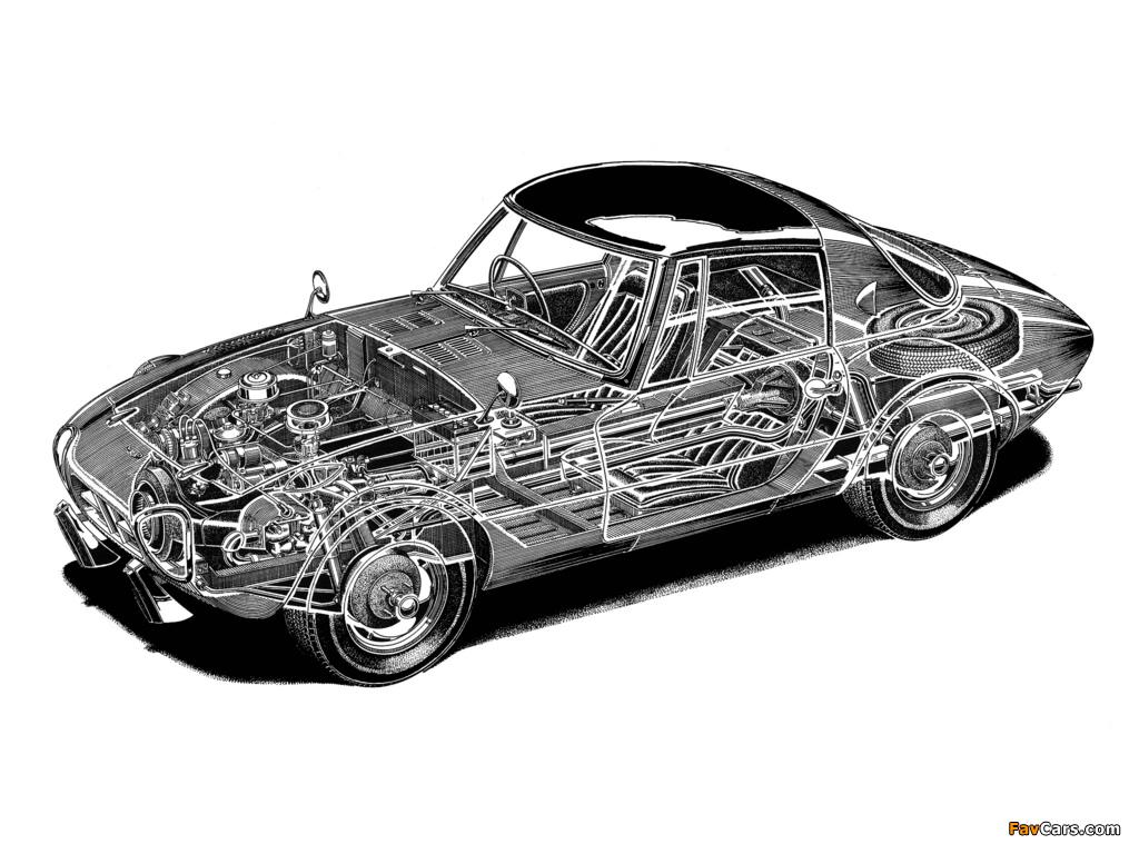 Toyota Sports 800 (UP15) 1965–69 photos (1024 x 768)