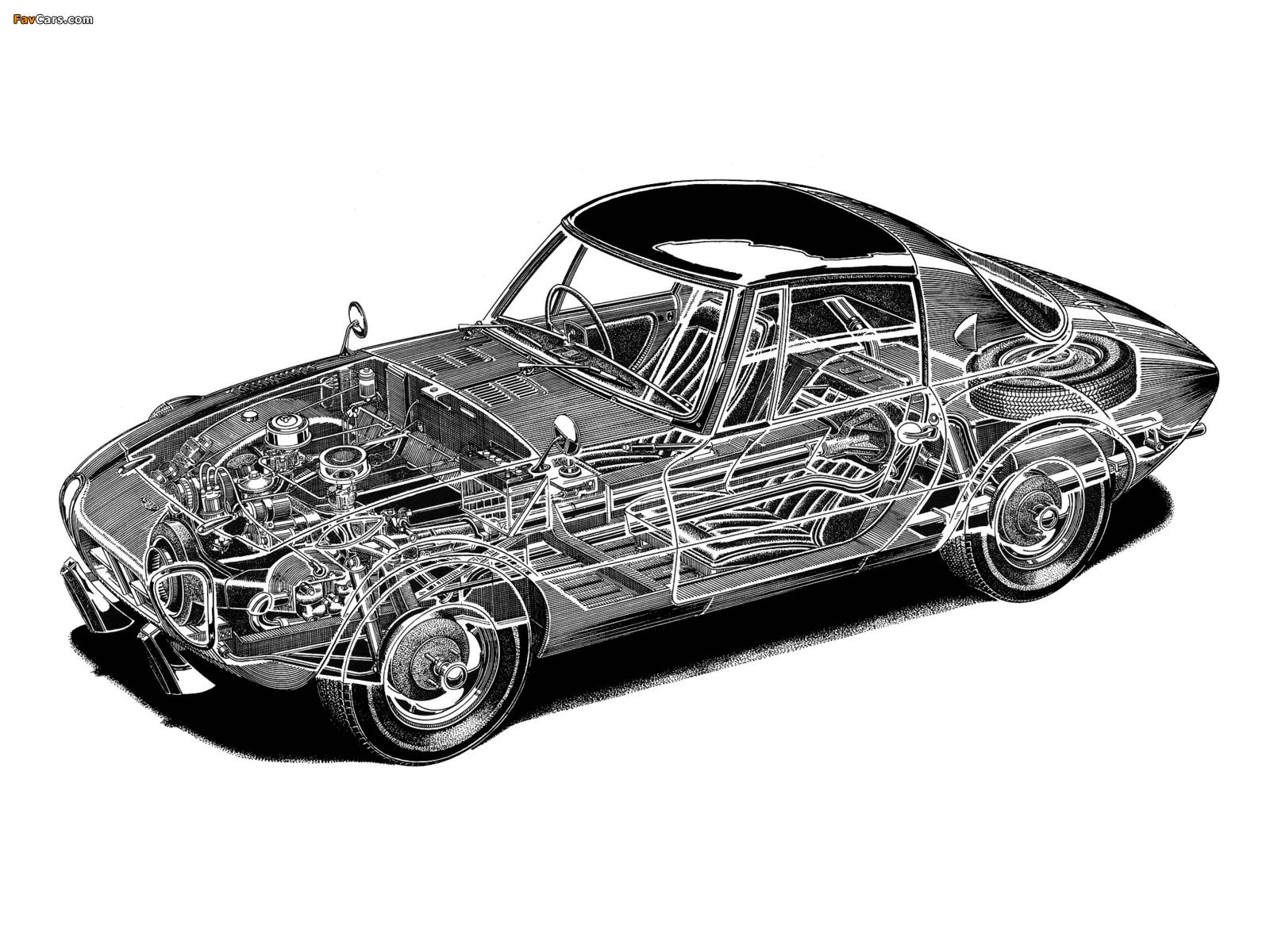 Toyota Sports 800 (UP15) 1965–69 photos (1600 x 1200)