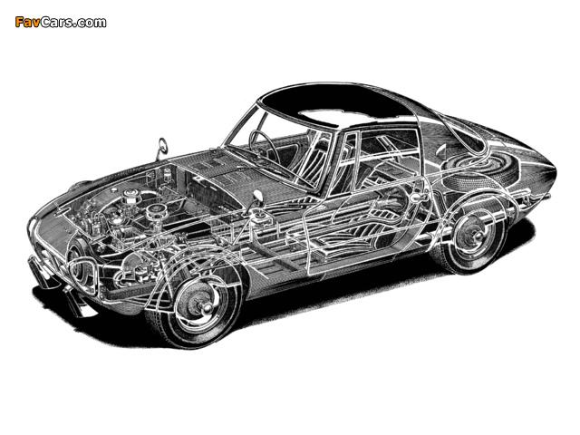 Toyota Sports 800 (UP15) 1965–69 photos (640 x 480)