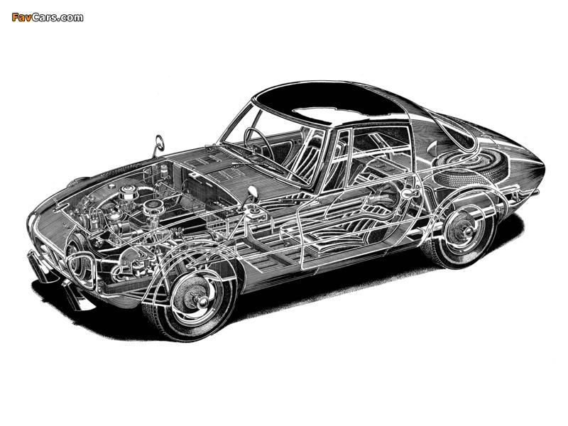 Toyota Sports 800 (UP15) 1965–69 photos (800 x 600)