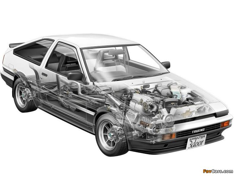 Toyota Sprinter Trueno GT Apex 3 Door AE86 1983 85 Wallpapers