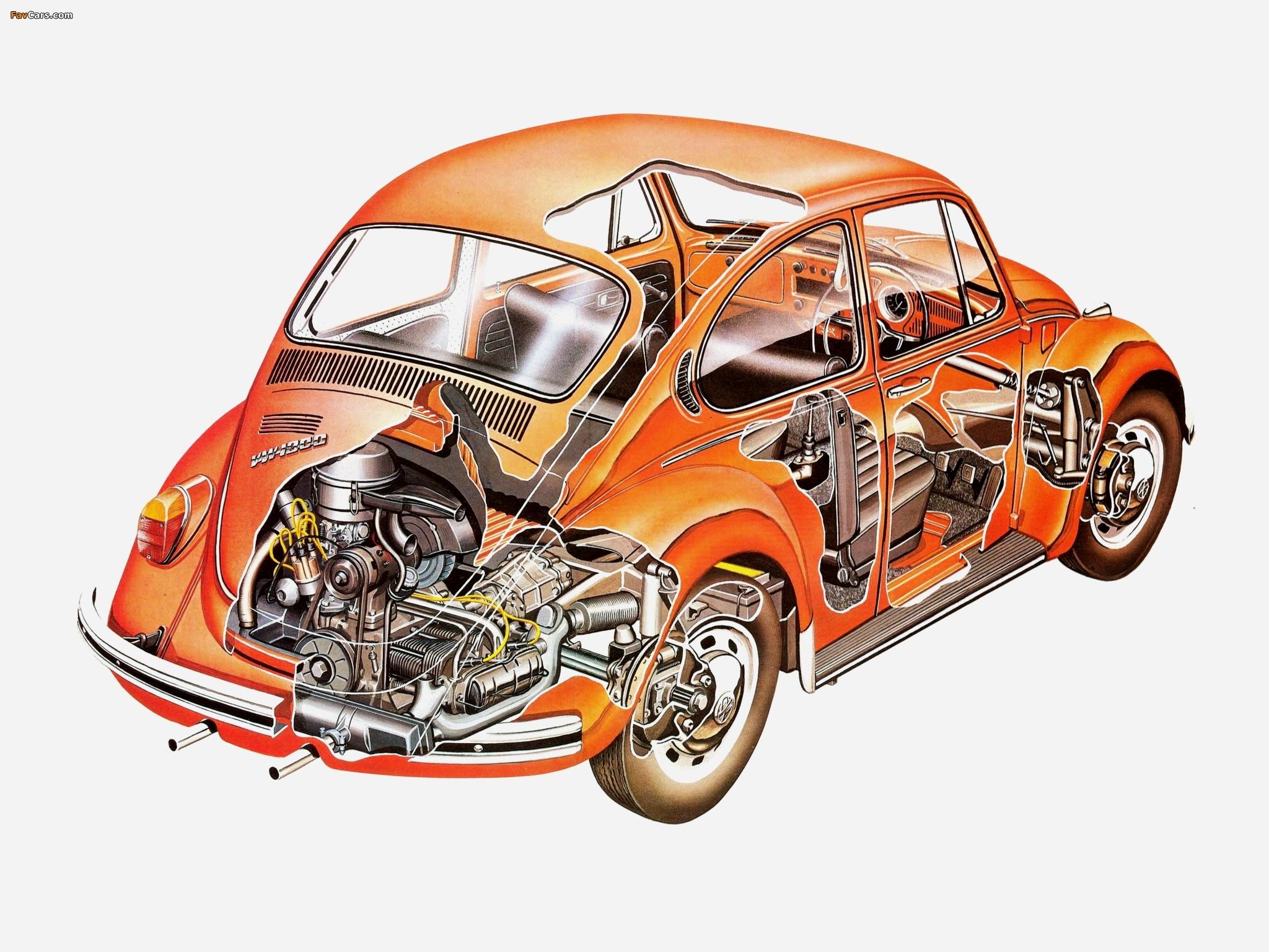 Volkswagen Beetle UK-spec 1970 wallpapers (2048 x 1536)