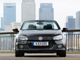 Volkswagen Eos UK-spec 2011 images