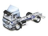 Volvo FL Chassis 2006 wallpapers